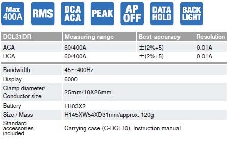 Ampe kìm DC/AC Sanwa DCL31DR