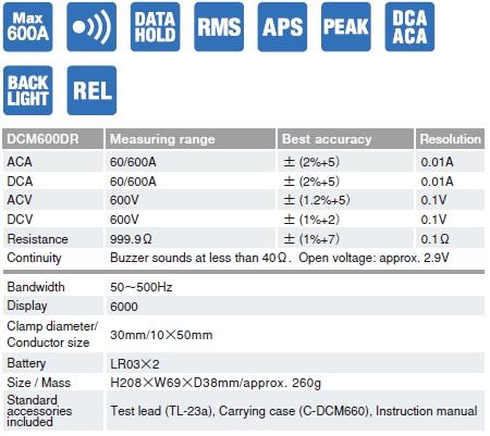 Ampe kìm DC/AC Sanwa DCM600DR
