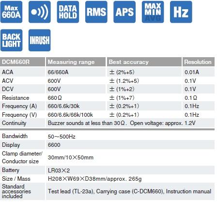 Ampe kìm AC Sanwa DCM660R