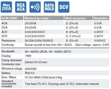 Ampe kìm DC/AC Sanwa DCM-22AD