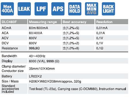 Ampe kìm đo dòng rò AC Sanwa DLC460F