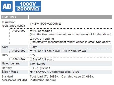 Đồng hồ đo điện trở cách điện megaohm Sanwa DM1009S