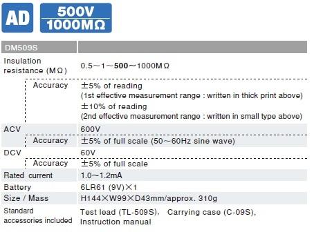Đồng hồ đo điện trở cách điện megaohm Sanwa PDM509S