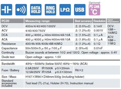 Đồng hồ đo đa năng chỉ thị số Sanwa PC20