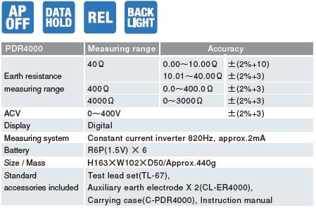 Đồng hồ đo điện trở đất chỉ thị số Sanwa PDR4000