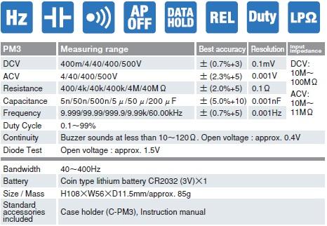 Đồng hồ đo đa năng chỉ thị số Sanwa PM3