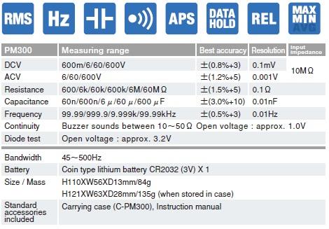 Đồng hồ đo đa năng chỉ thị số Sanwa PM300