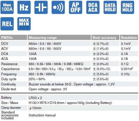 Đồng hồ đo đa năng chỉ thị số Sanwa PM33a