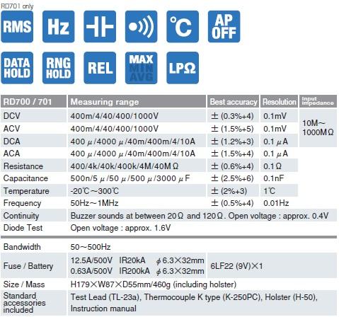 Đồng hồ đo đa năng chỉ thị số Sanwa RD701