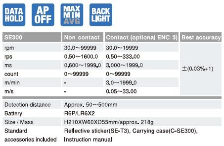Máy đo tốc độ vòng quay không tiếp xúc Sanwa SE300