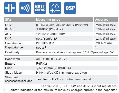 Đồng hồ đo đa năng chỉ thị kim Sanwa SP21