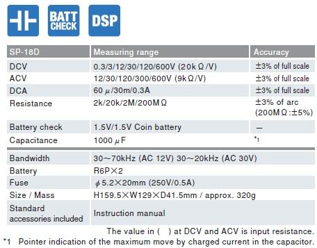 Đồng hồ đo đa năng chỉ thị kim Sanwa SP-18D
