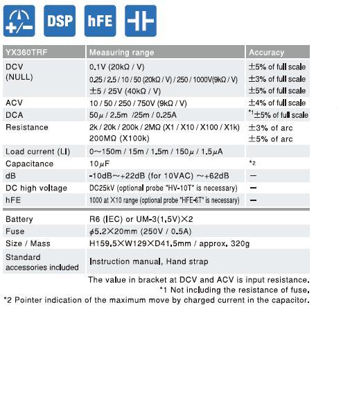 Đồng hồ đo đa năng chỉ thị kim Sanwa YX360TRF