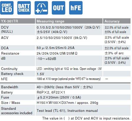 Đồng hồ đo đa năng chỉ thị kim Sanwa YX-361TR