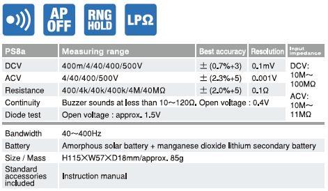 Đồng hồ đo đa năng chỉ thị số Sanwa PS8a