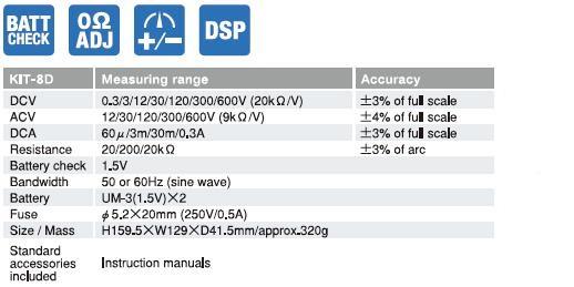 Đồng hồ đo đa năng chỉ thị kim Sanwa KIT-8D