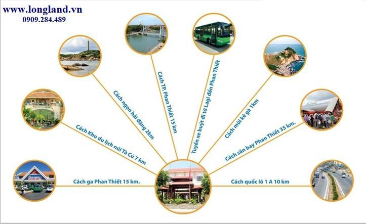 Kết nối khu vực từ Sài Gòn Suối Nhum Villa