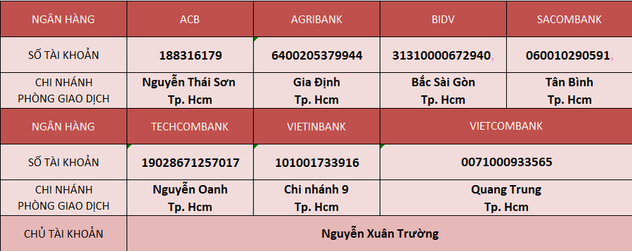 Tài khoản nhận thanh toán chính thức của Nước Hoa Pic Pic