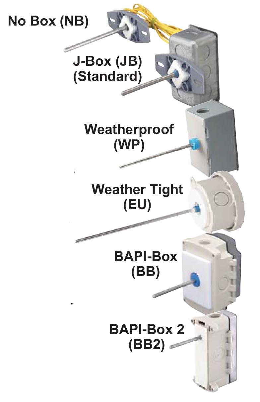 Cảm biến nhiệt độ ống gió