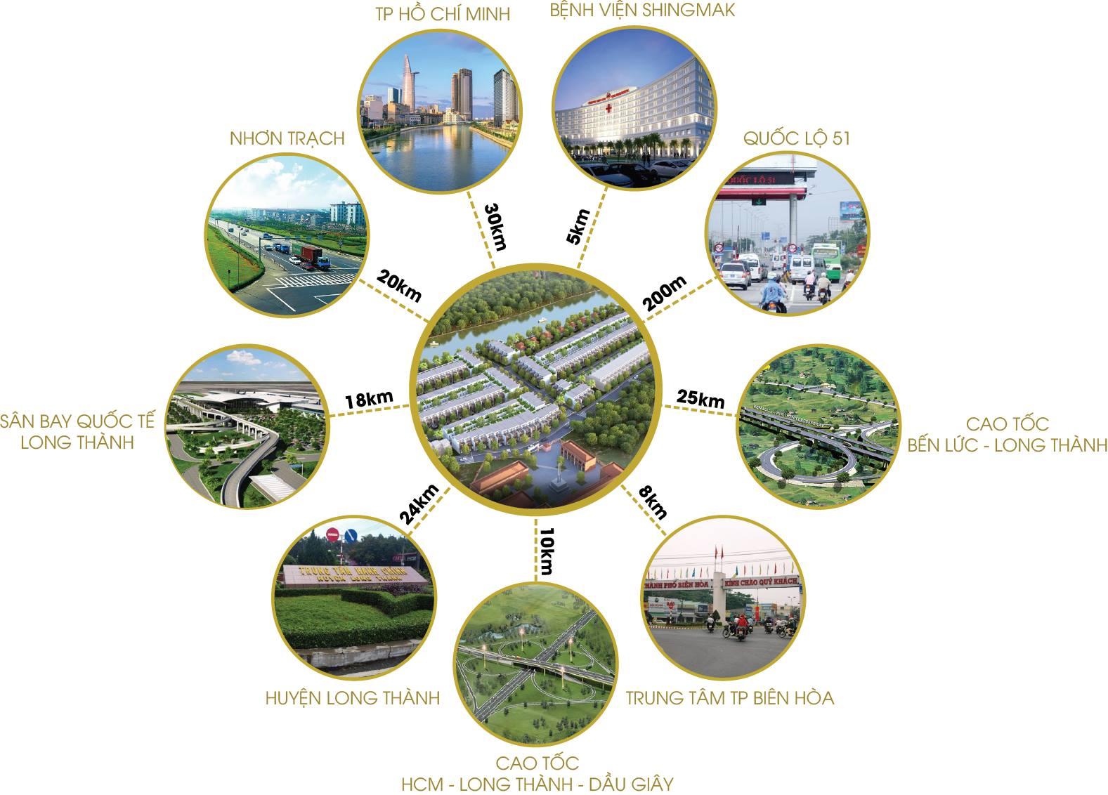vị trí dự án melosa garden