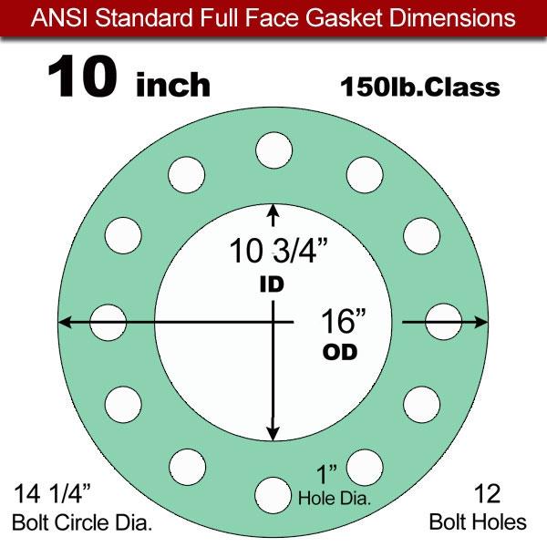 Gioăng mặt bích (Flange Gaskets): Loại có lỗ bulong hoặc không có lỗ bulong  (Full-Face or Ring)