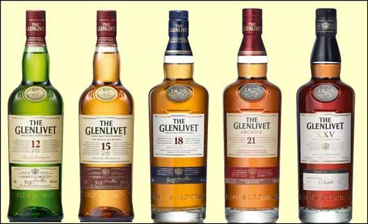 Rượu Glenlivet 20 năm