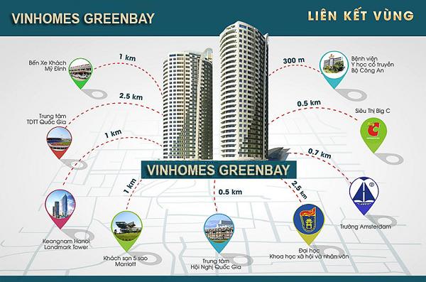 Vị-trí-dựa-án-Vinhomes-Greenbay