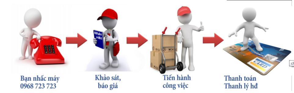 quy trình chuyển nhà trọn gói toàn cầu