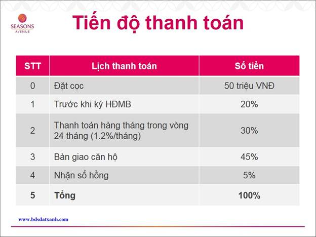 tien-do-thanh-toan