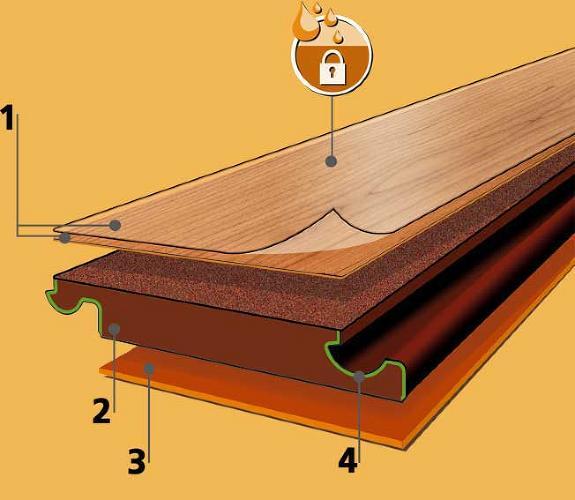 Kinh nghiệm lựa chọn sàn gỗ công nghiệp