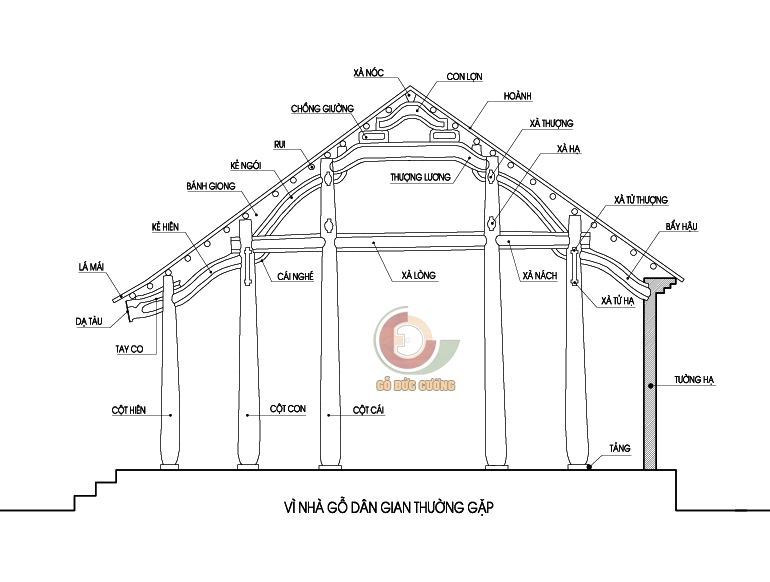 Nhà gỗ cổ truyền